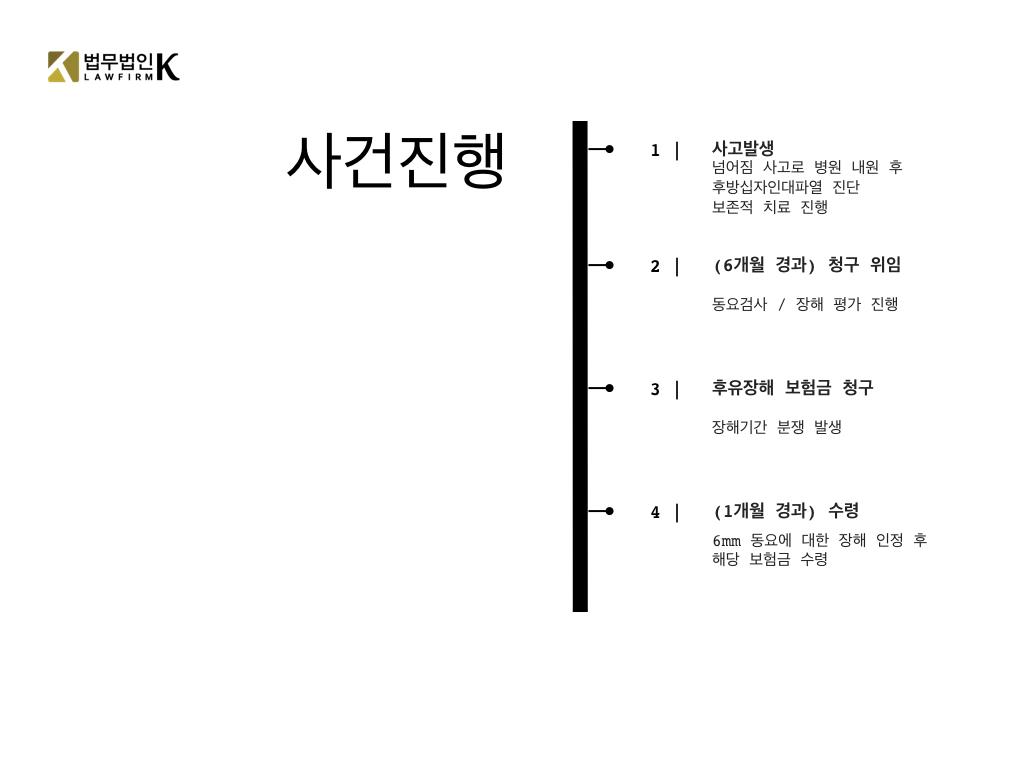 후방십자인대파열_홈페이지성공사례.003
