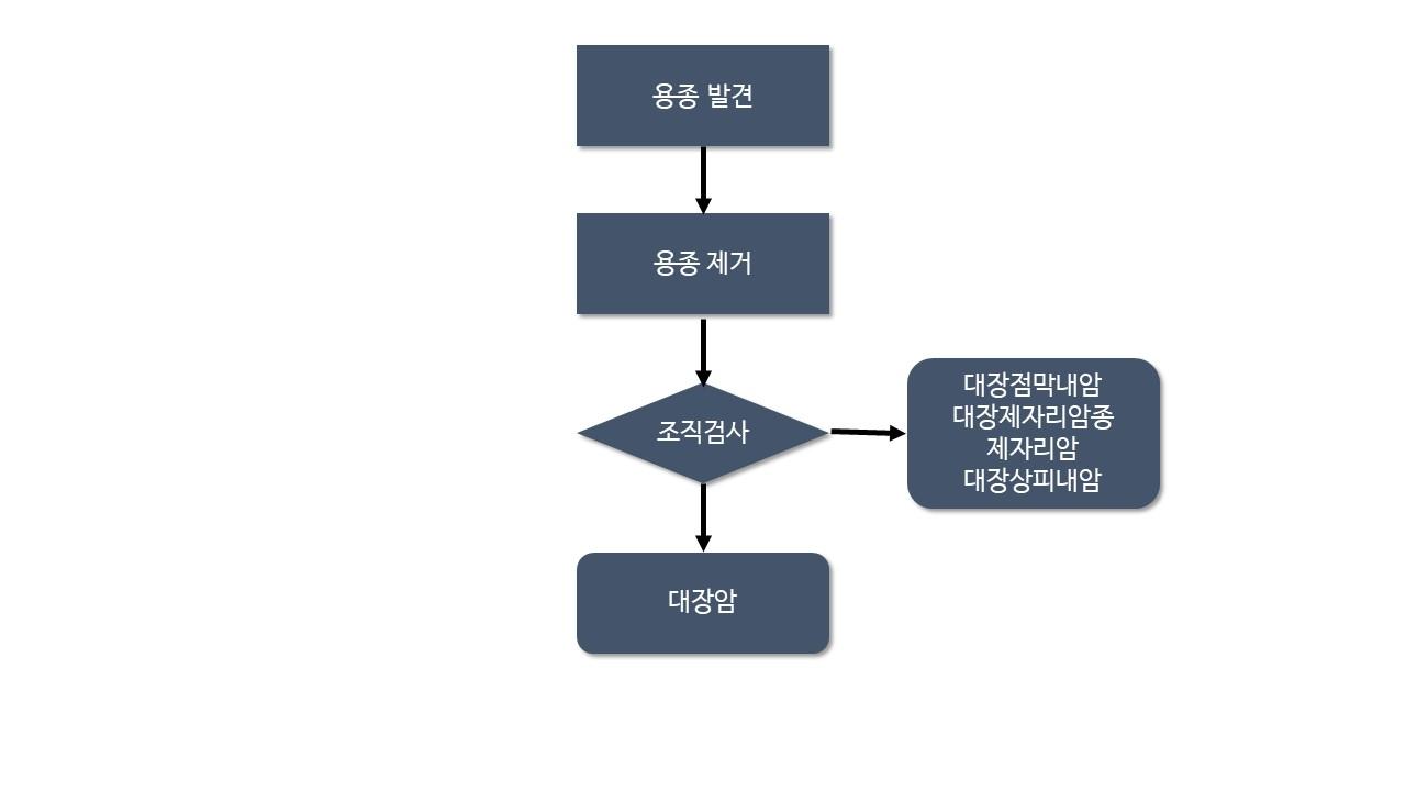 슬라이드1