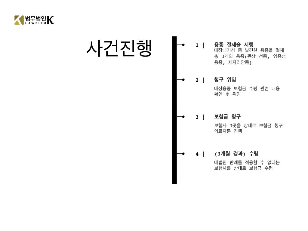 홈페이지성공사례_용종제거.003